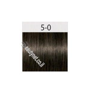 צבע לשיער IGORA שוורצקוף 5-0