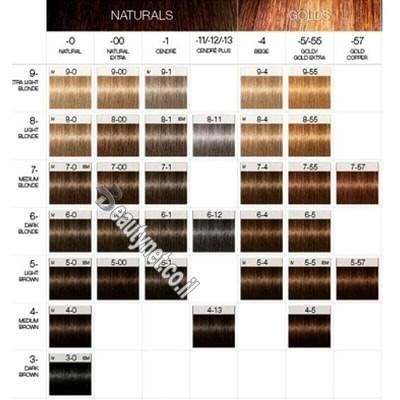קטלוג צבעים לשיער שוורצקופף SCHWARZKOPF